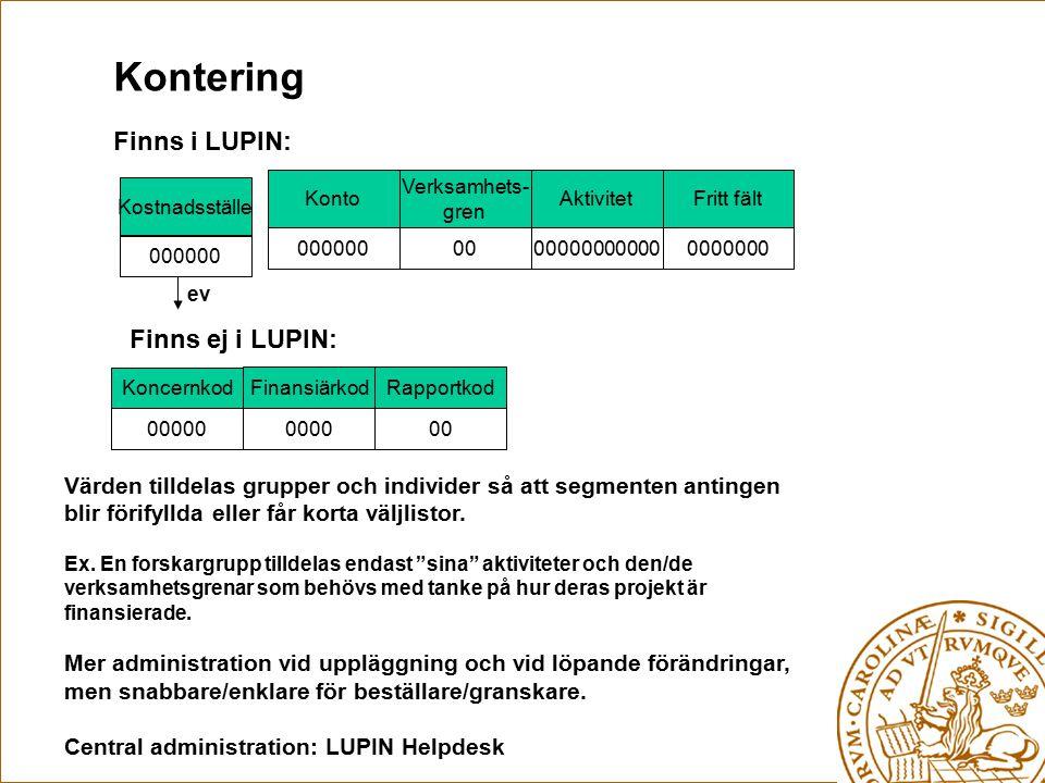 Kontering Finns i LUPIN: Finns ej i LUPIN: