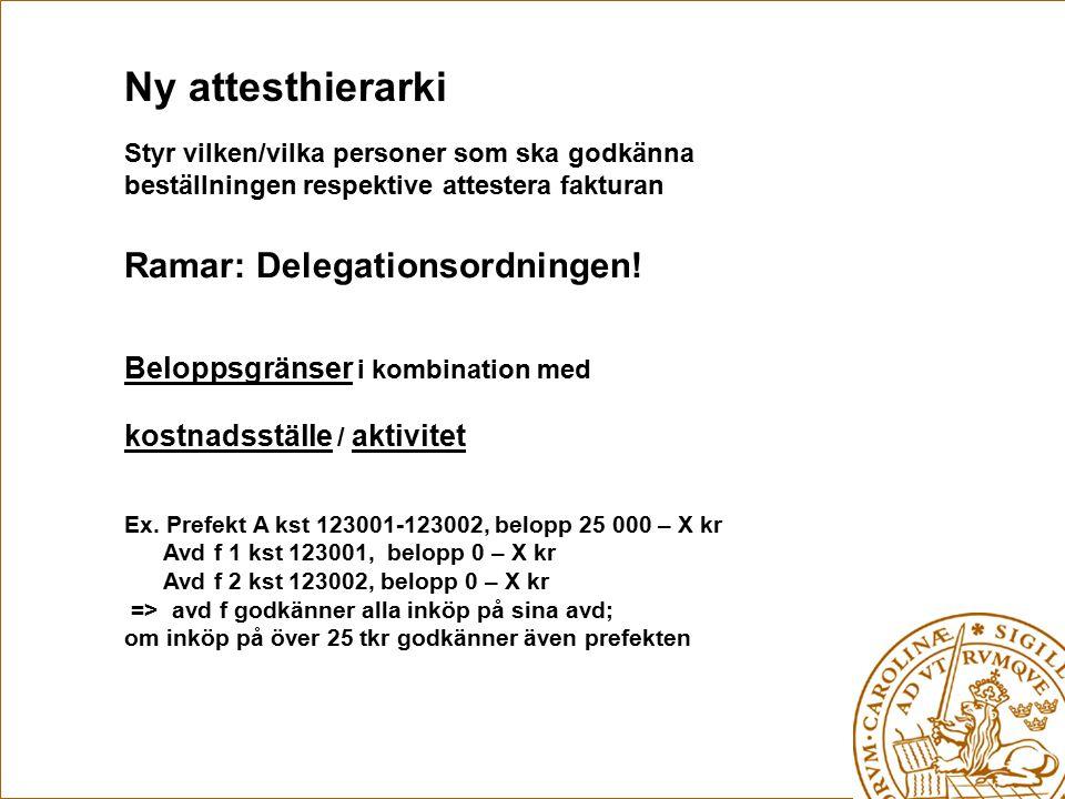 Ny attesthierarki Ramar: Delegationsordningen!