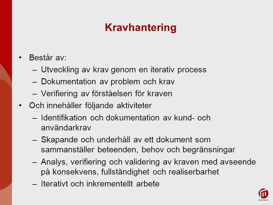 Kravhantering Består av: Utveckling av krav genom en iterativ process