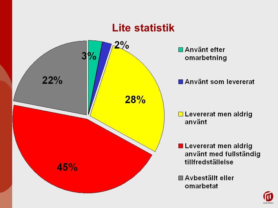 Lite statistik
