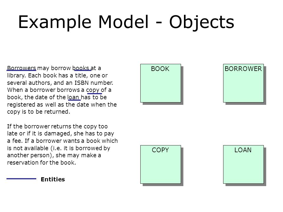 Example Model - Objects