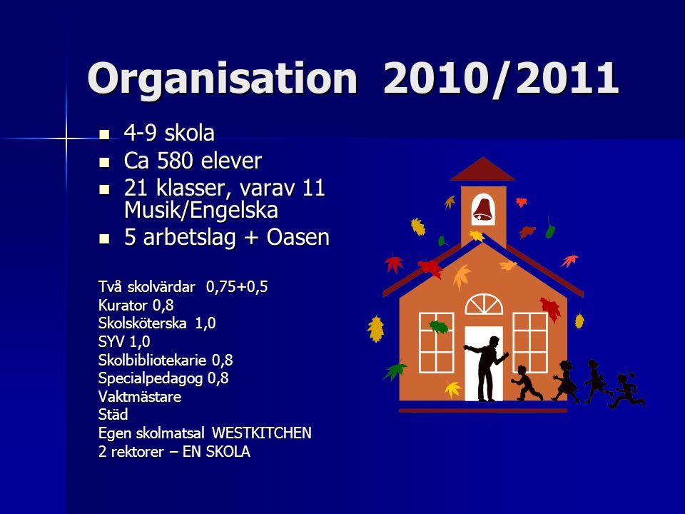 Organisation 2010/2011 4-9 skola Ca 580 elever