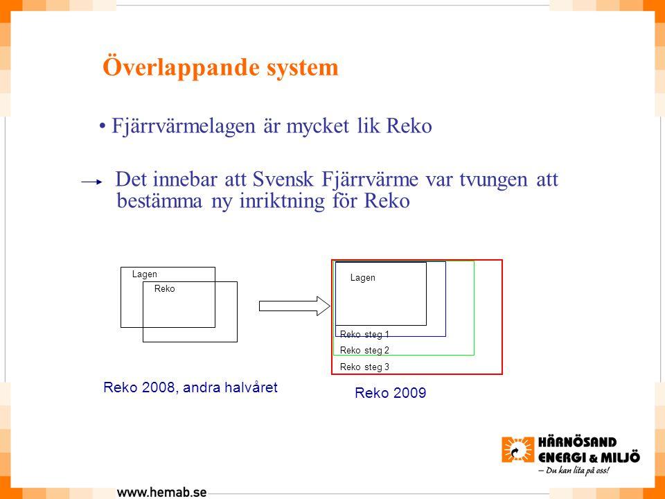 Överlappande system • Fjärrvärmelagen är mycket lik Reko