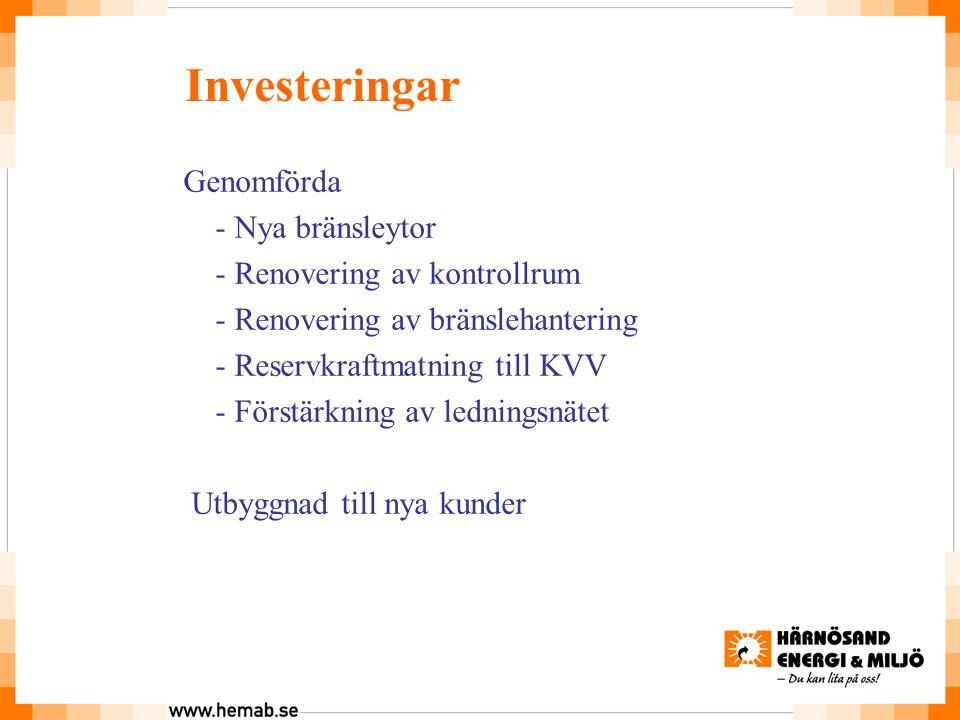 Investeringar Genomförda - Nya bränsleytor - Renovering av kontrollrum