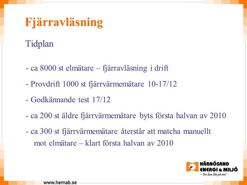 Fjärravläsning Tidplan - ca 8000 st elmätare – fjärravläsning i drift