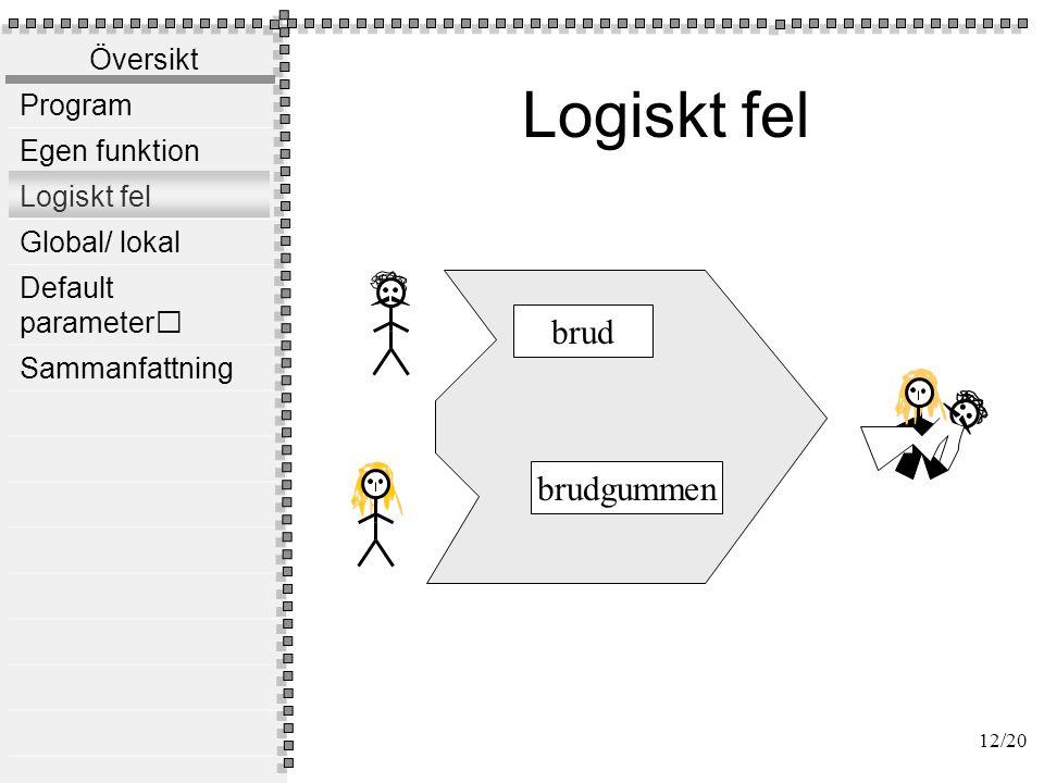 Exempel på logiskt fel Vilket av följande anrop är fel BMI(1.70,65)