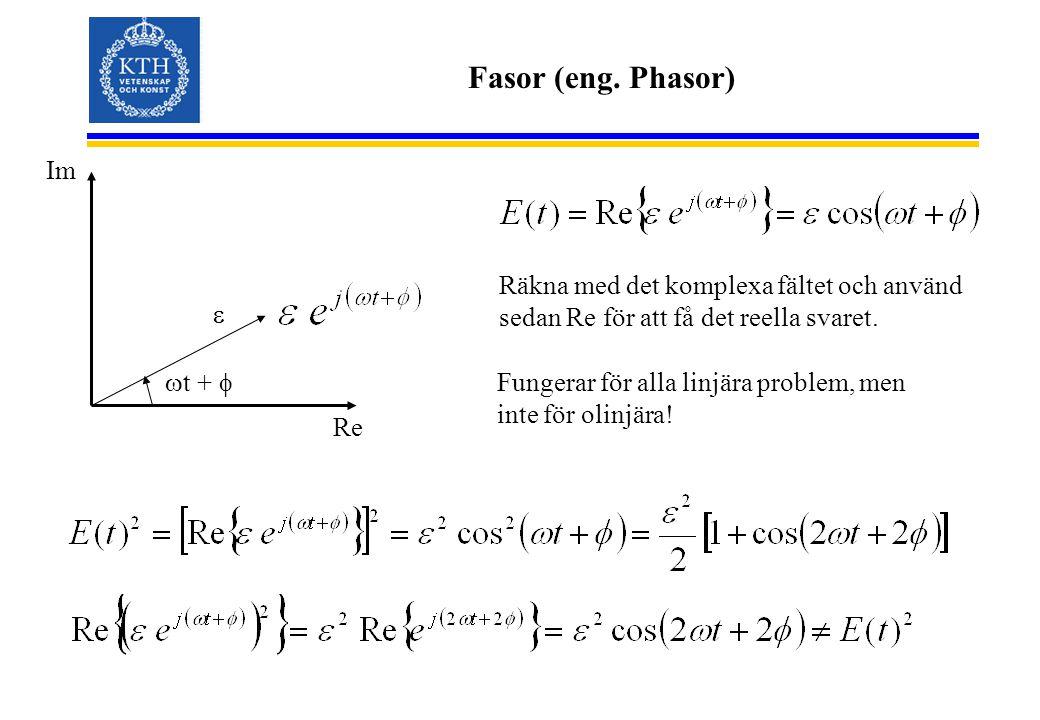 Fasor (eng. Phasor) Im. Räkna med det komplexa fältet och använd sedan Re för att få det reella svaret.
