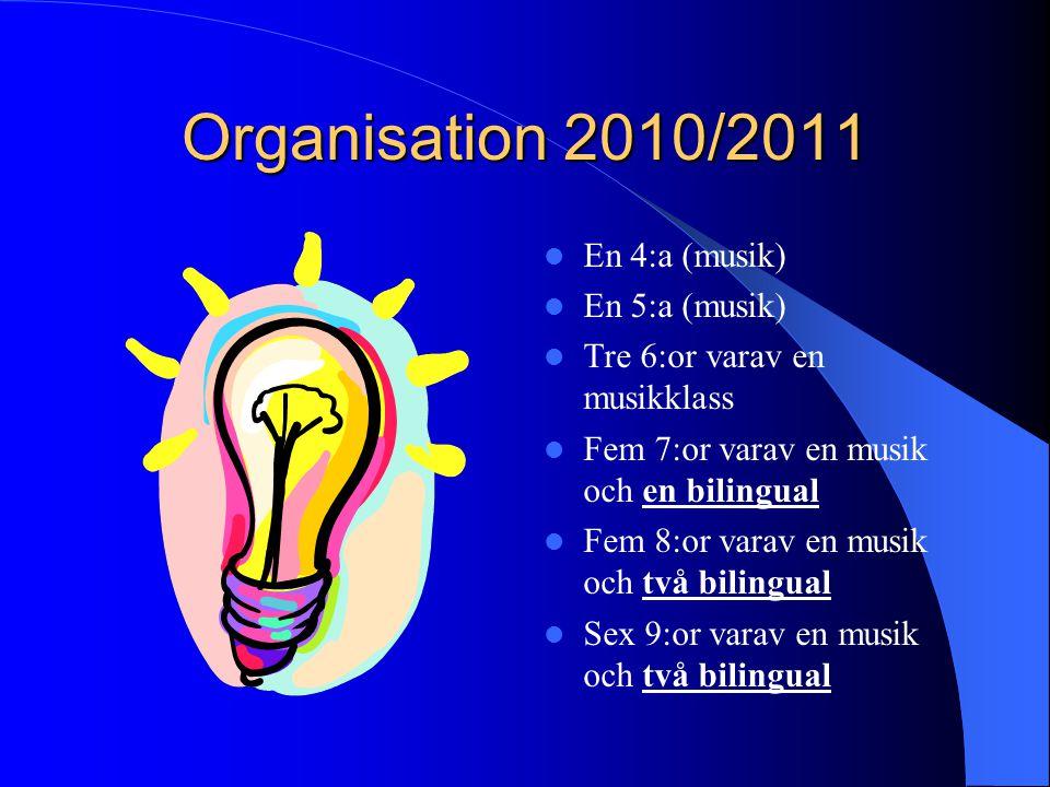 Organisation 2010/2011 En 4:a (musik) En 5:a (musik)