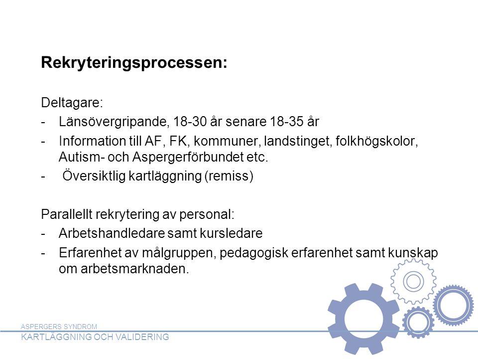Rekryteringsprocessen: