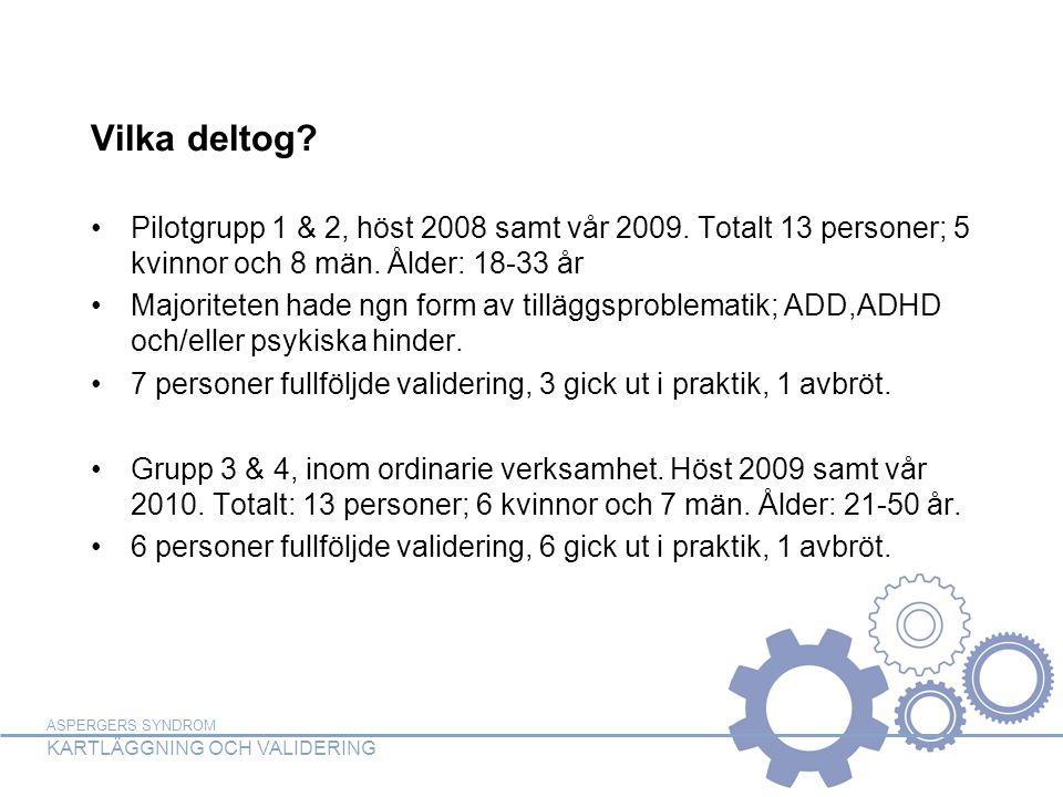 Vilka deltog Pilotgrupp 1 & 2, höst 2008 samt vår 2009. Totalt 13 personer; 5 kvinnor och 8 män. Ålder: 18-33 år.