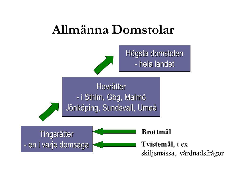 Jönköping, Sundsvall, Umeå