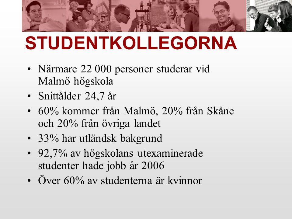 STUDENTKOLLEGORNA Närmare 22 000 personer studerar vid Malmö högskola