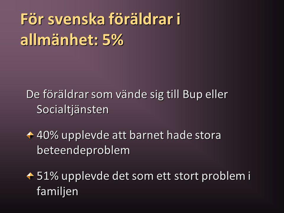 För svenska föräldrar i allmänhet: 5%