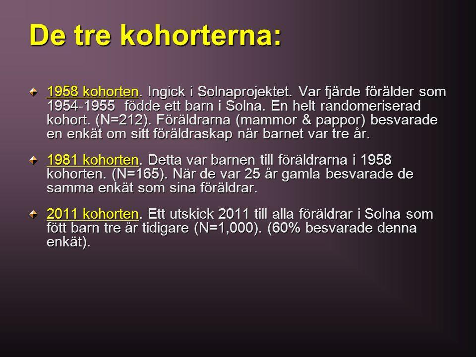De tre kohorterna: