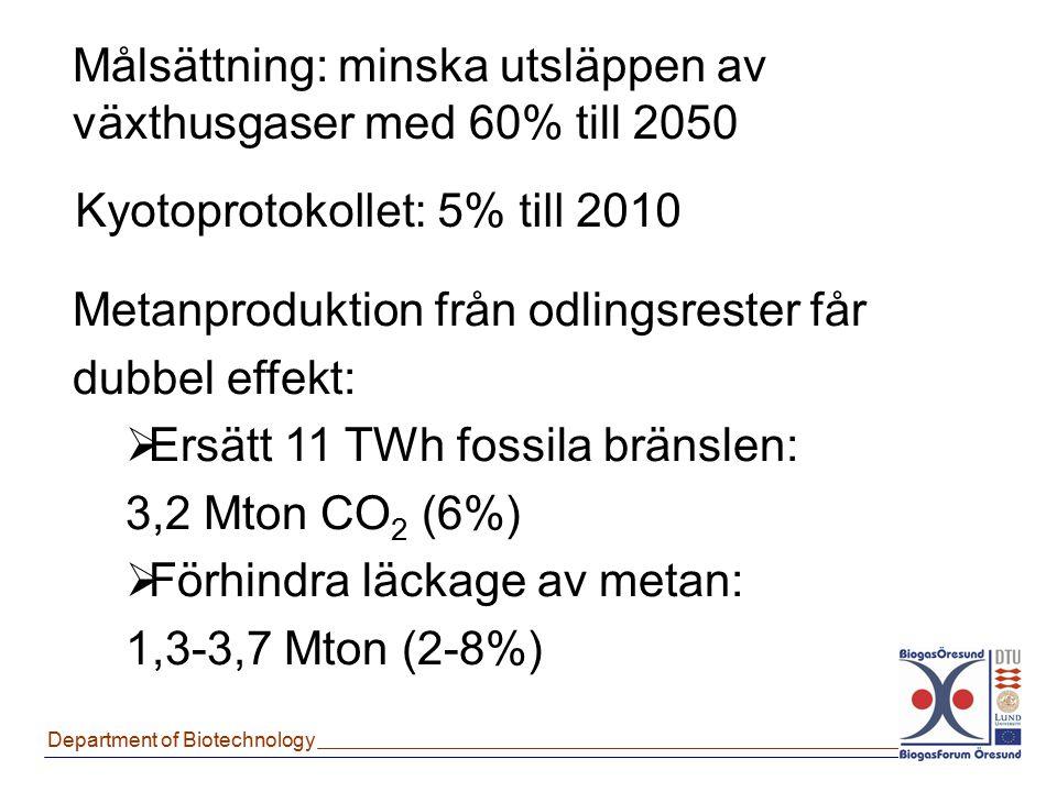 Målsättning: minska utsläppen av växthusgaser med 60% till 2050