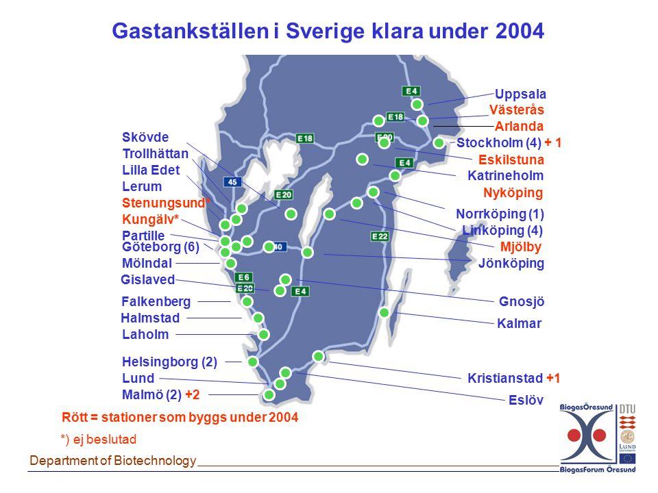 Gastankställen i Sverige klara under 2004