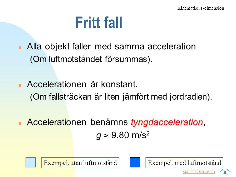 Fritt fall Alla objekt faller med samma acceleration