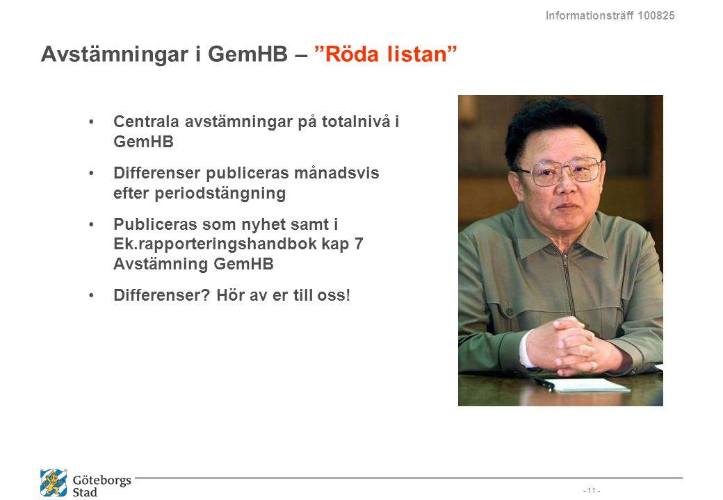 Avstämningar i GemHB – Röda listan