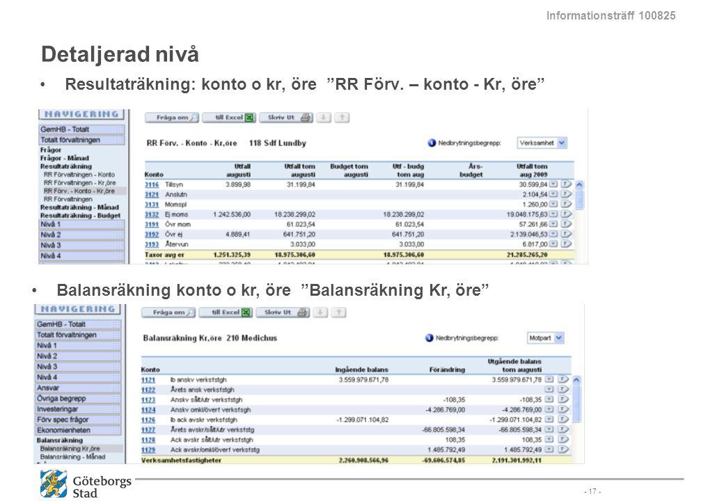 Informationsträff 100825 Detaljerad nivå. Resultaträkning: konto o kr, öre RR Förv. – konto - Kr, öre