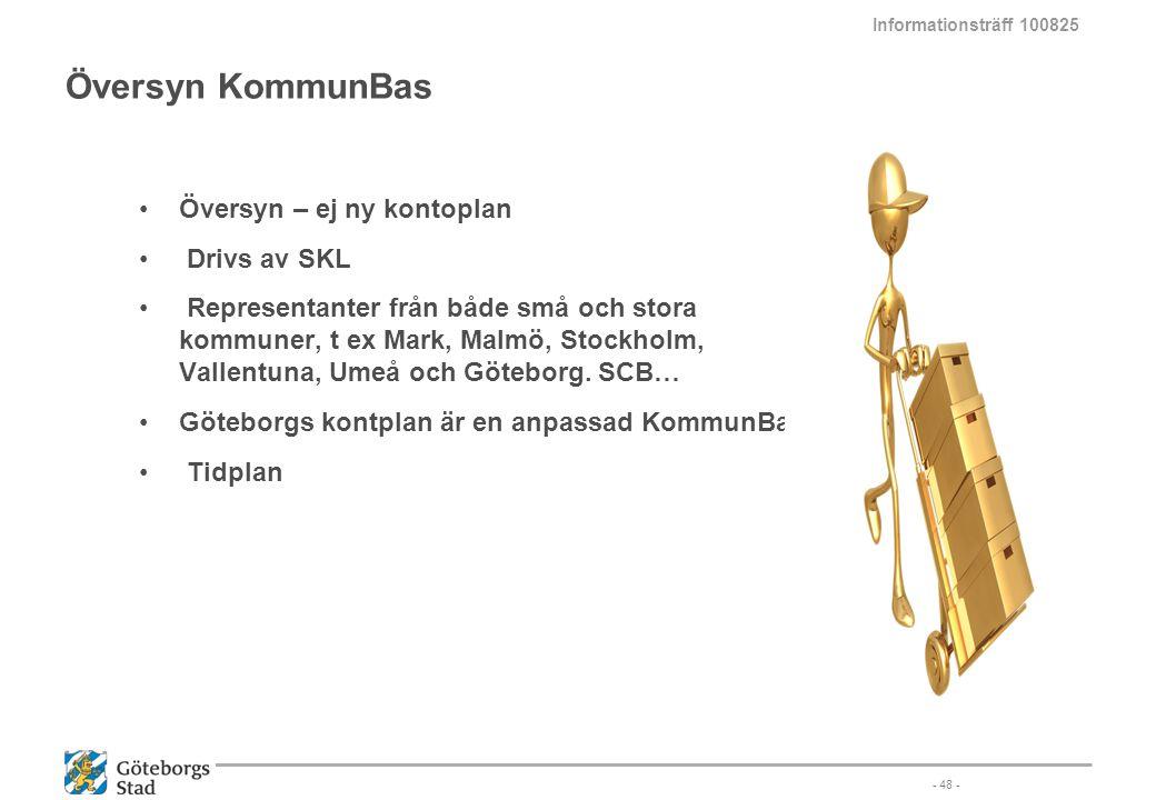 Översyn KommunBas Översyn – ej ny kontoplan Drivs av SKL