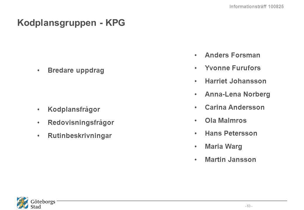 Kodplansgruppen - KPG Anders Forsman Yvonne Furufors Harriet Johansson