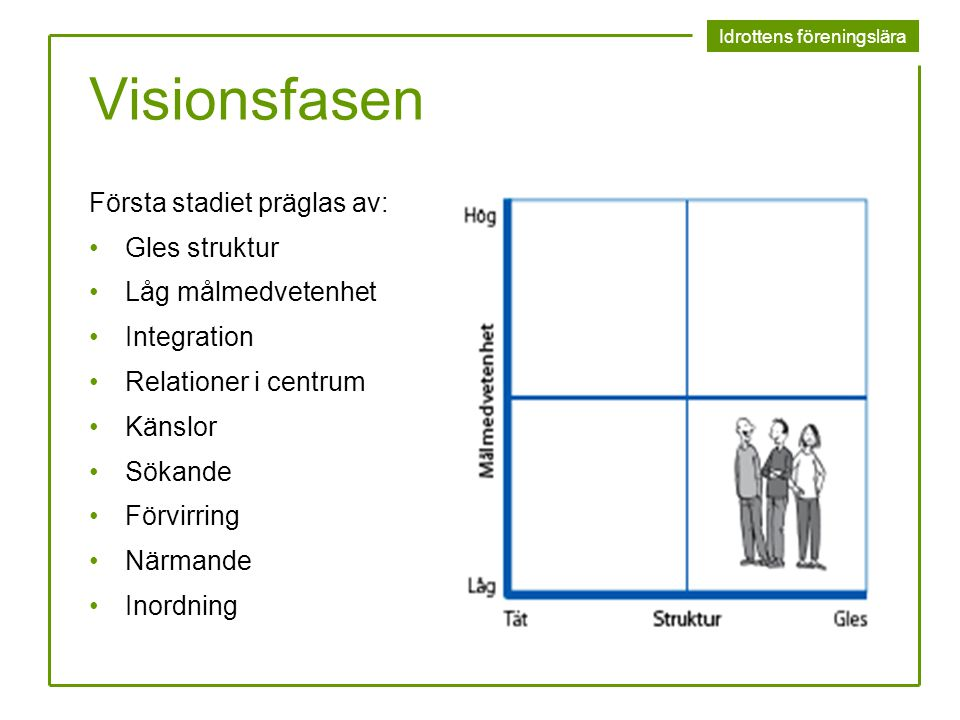 Visionsfasen Första stadiet präglas av: Gles struktur