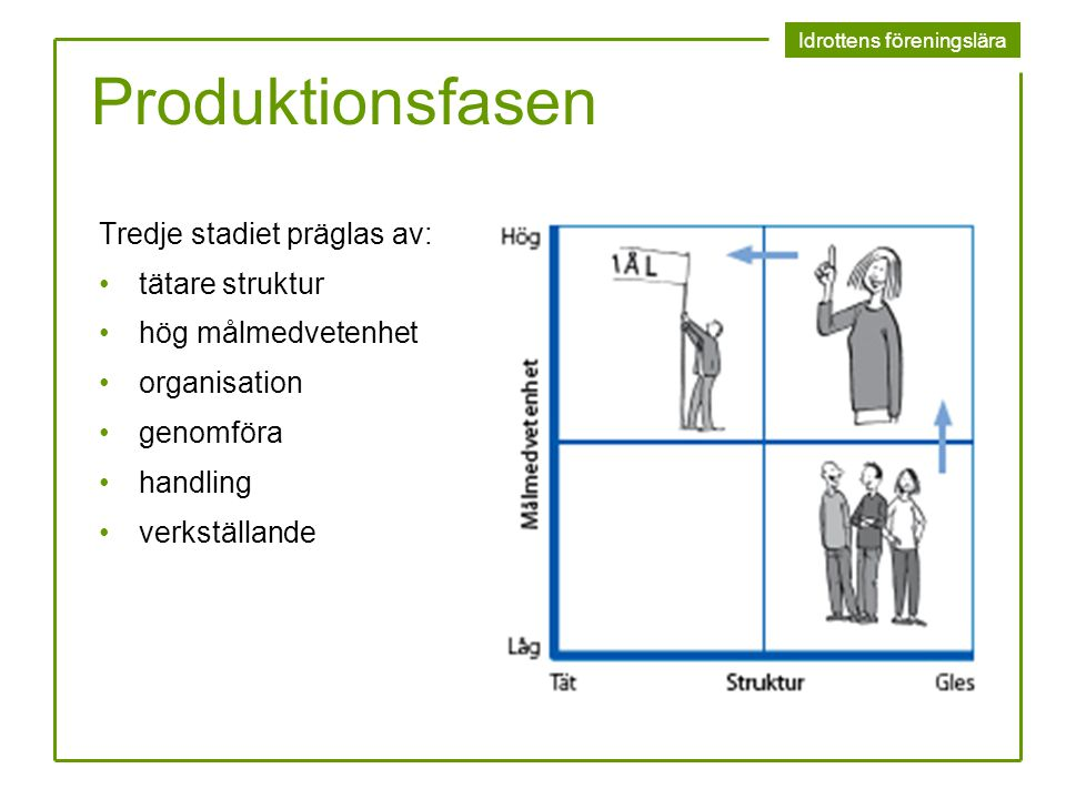 Produktionsfasen Tredje stadiet präglas av: tätare struktur