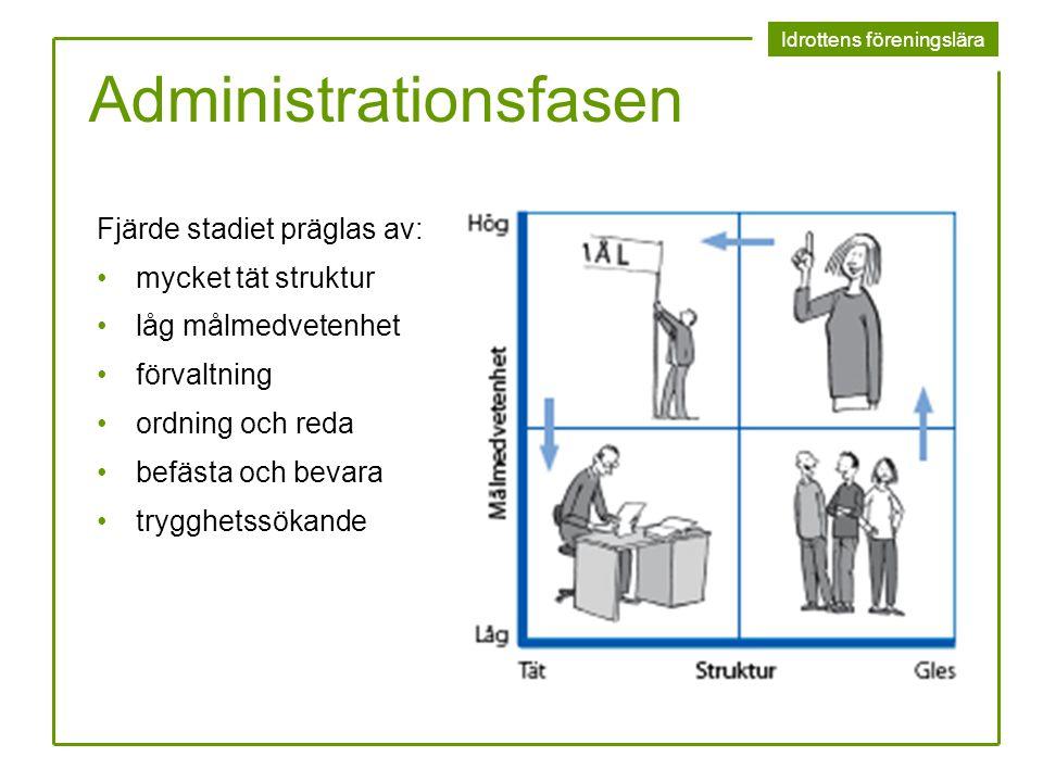 Administrationsfasen