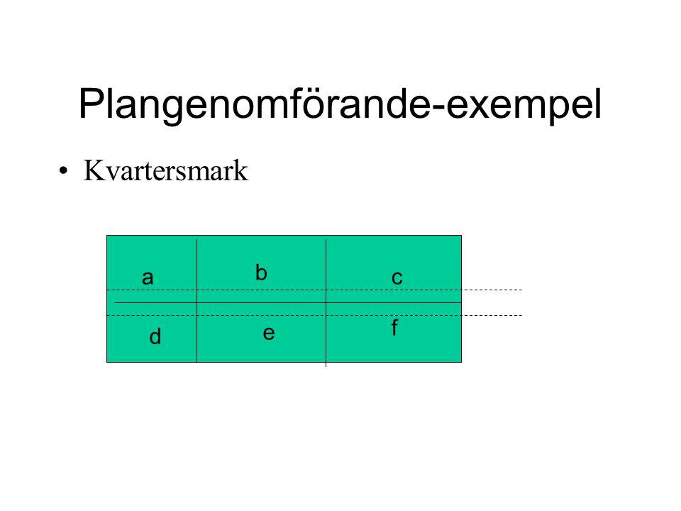 Plangenomförande-exempel