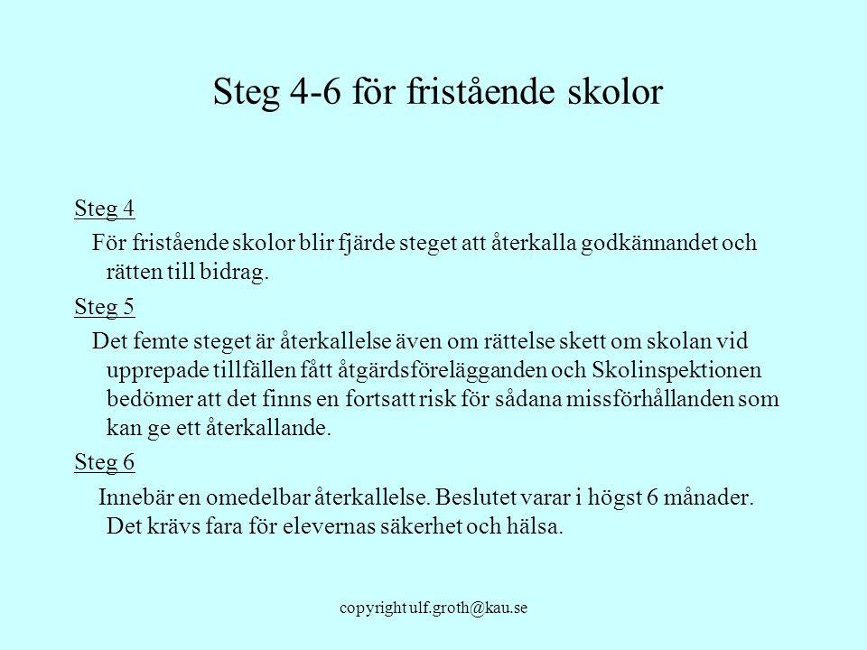 Steg 4-6 för fristående skolor