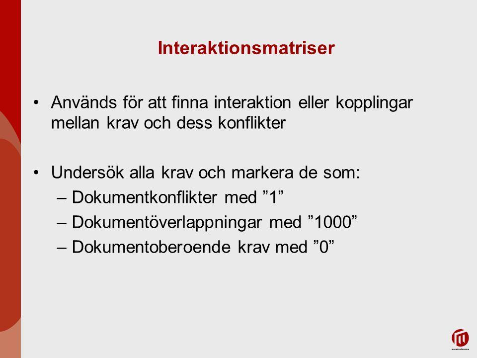 Interaktionsmatriser