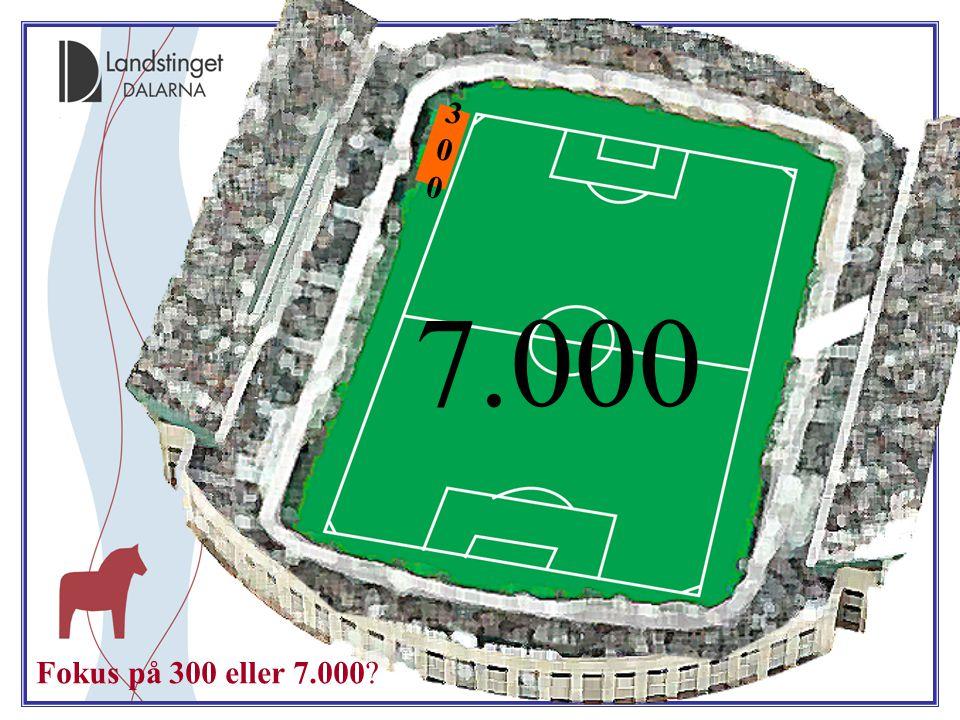 Vi 300 7.000 Fokus på 300 eller 7.000