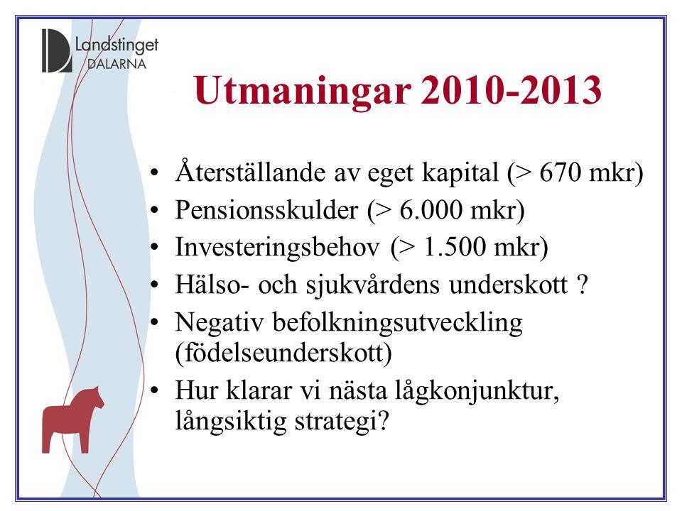 Utmaningar 2010-2013 Återställande av eget kapital (> 670 mkr)