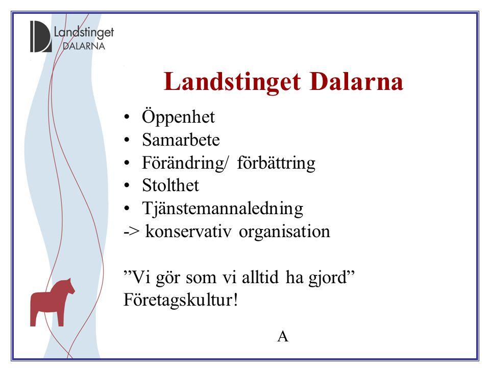 Landstinget Dalarna Öppenhet Samarbete Förändring/ förbättring