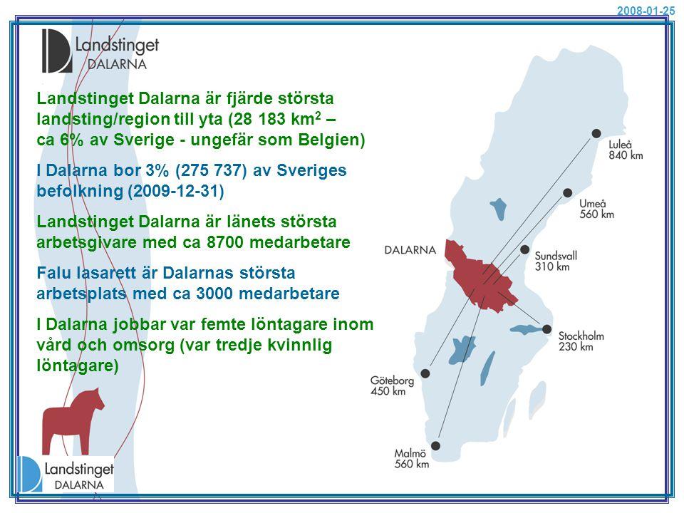 I Dalarna bor 3% (275 737) av Sveriges befolkning (2009-12-31)