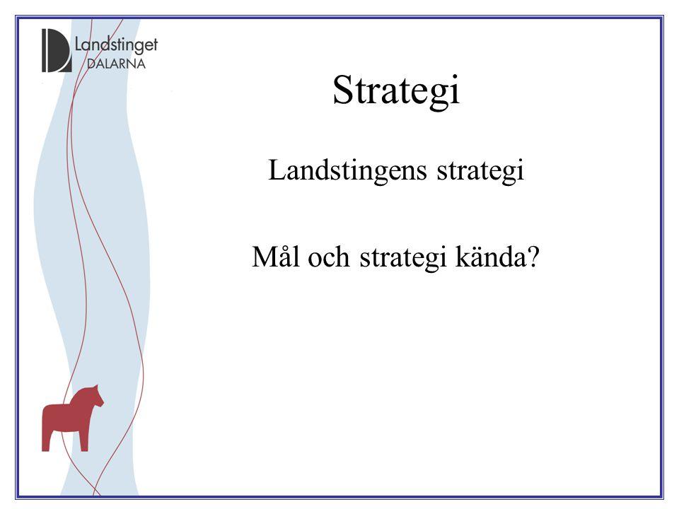 Landstingens strategi