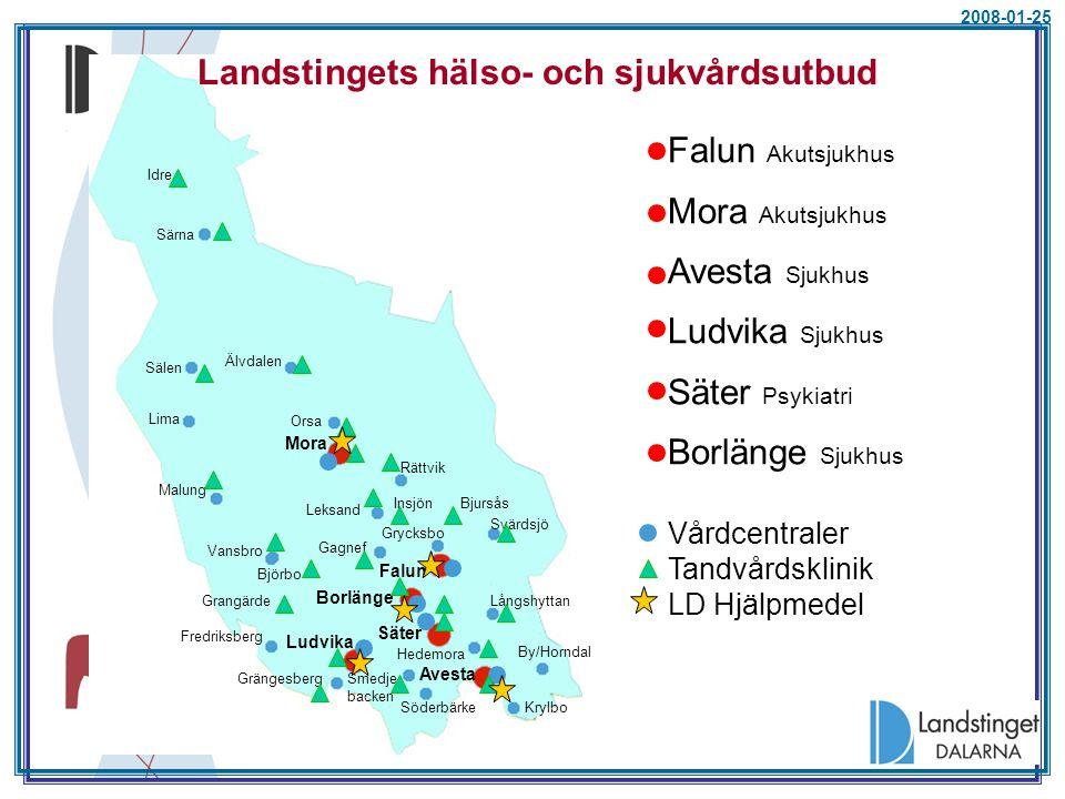 Landstingets hälso- och sjukvårdsutbud