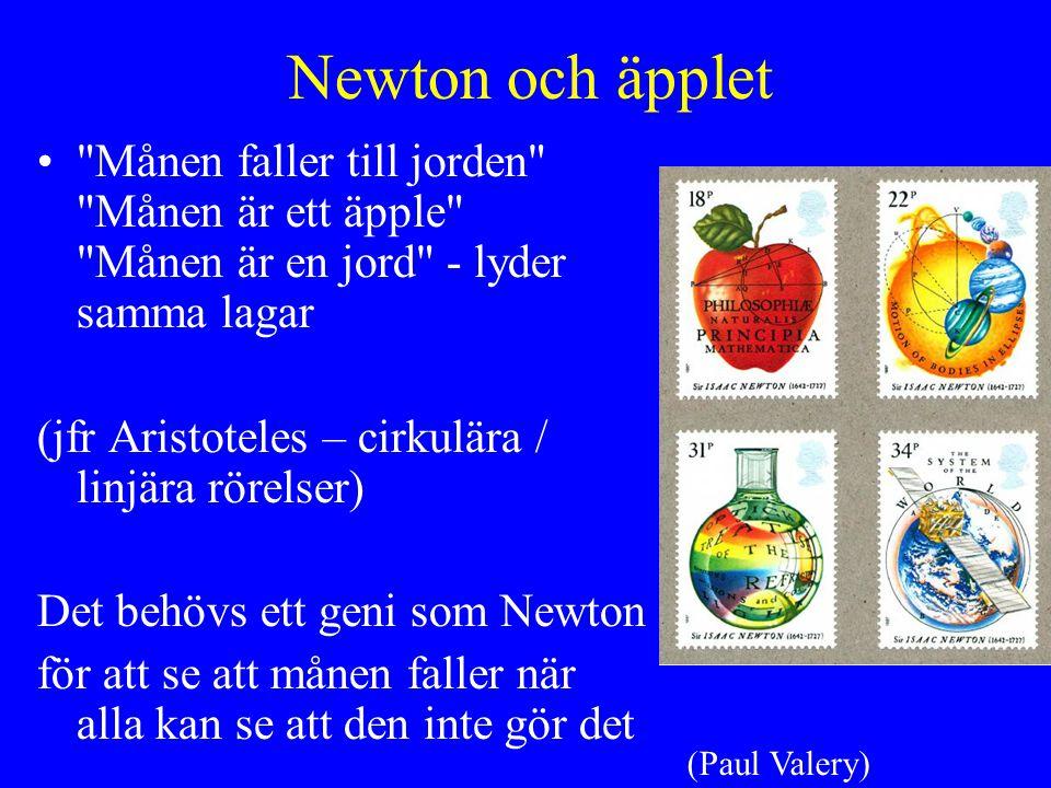 Newton och äpplet Månen faller till jorden Månen är ett äpple Månen är en jord - lyder samma lagar.