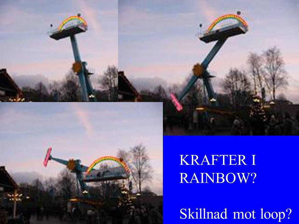 KRAFTER I RAINBOW Skillnad mot loop