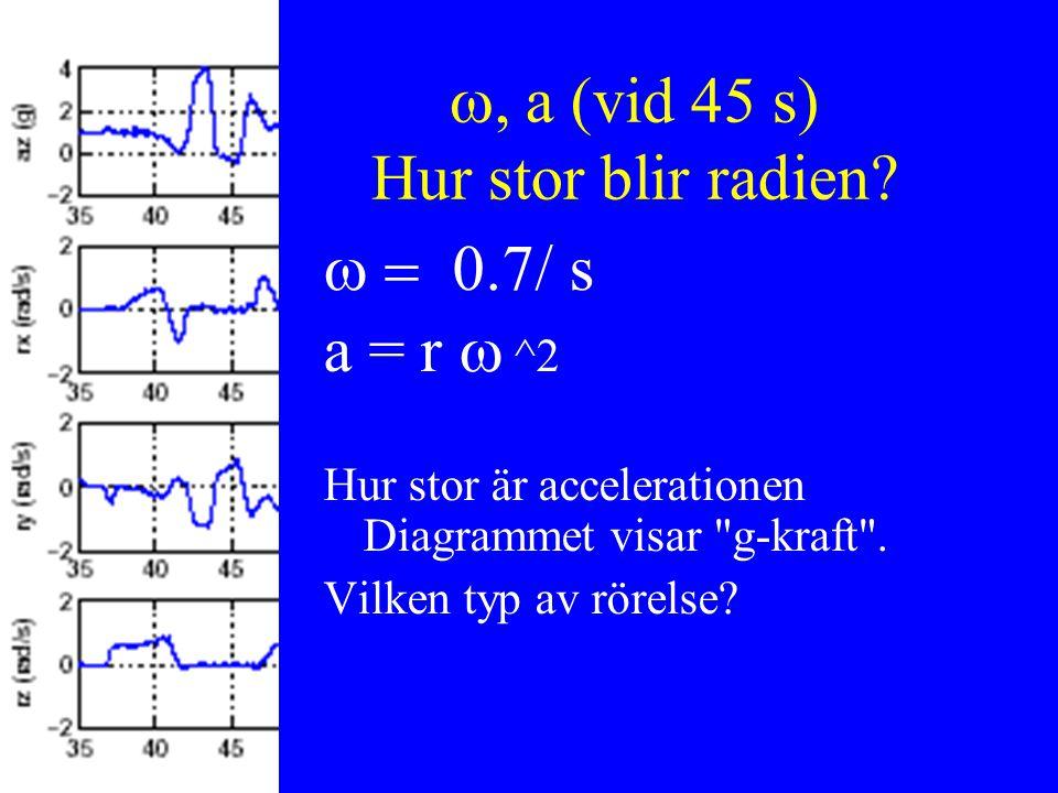 , a (vid 45 s) Hur stor blir radien