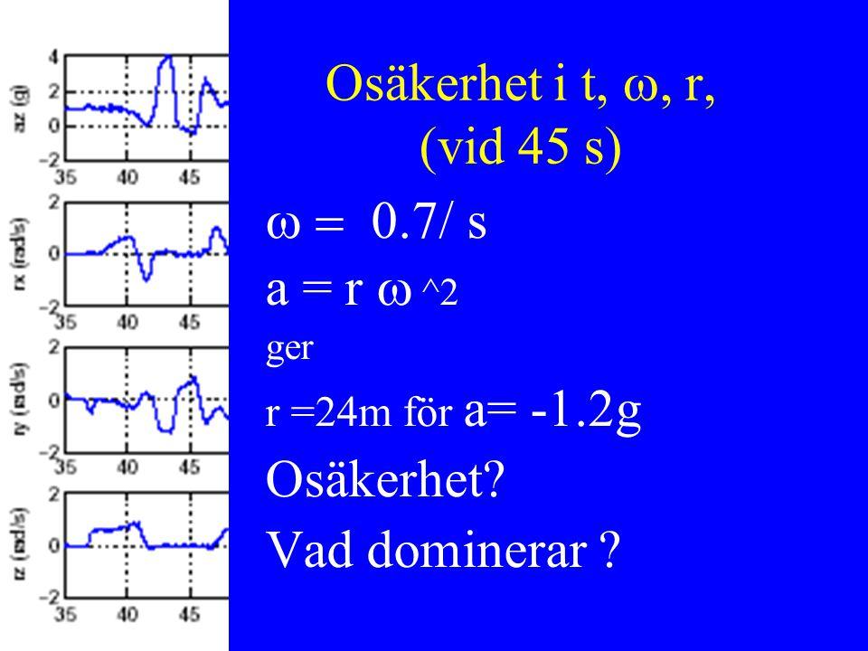Osäkerhet i t, , r, (vid 45 s) s a = r  ^2 Osäkerhet