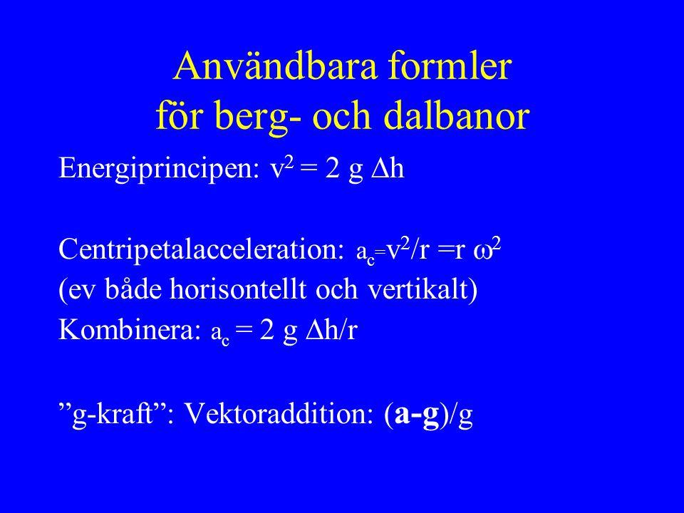Användbara formler för berg- och dalbanor