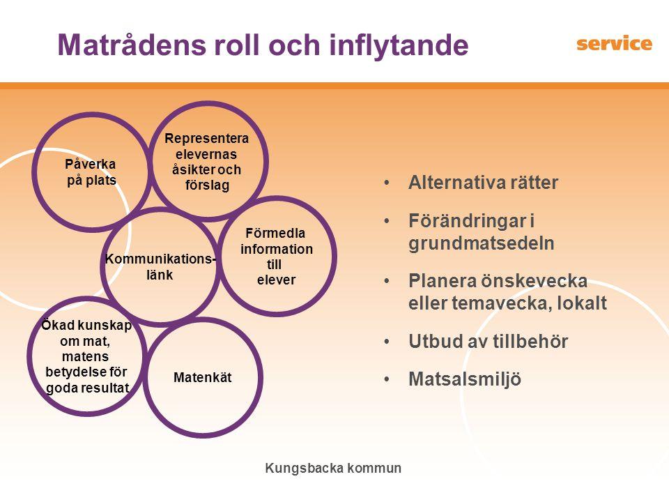 Matrådens roll och inflytande