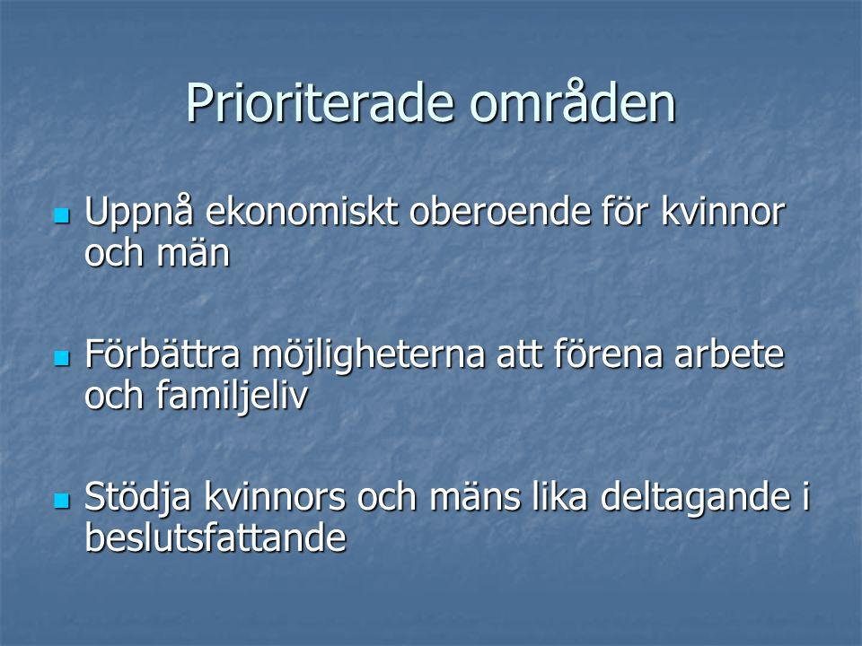 Prioriterade områden Uppnå ekonomiskt oberoende för kvinnor och män