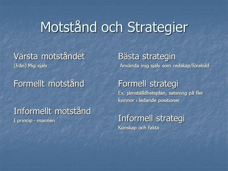 Motstånd och Strategier