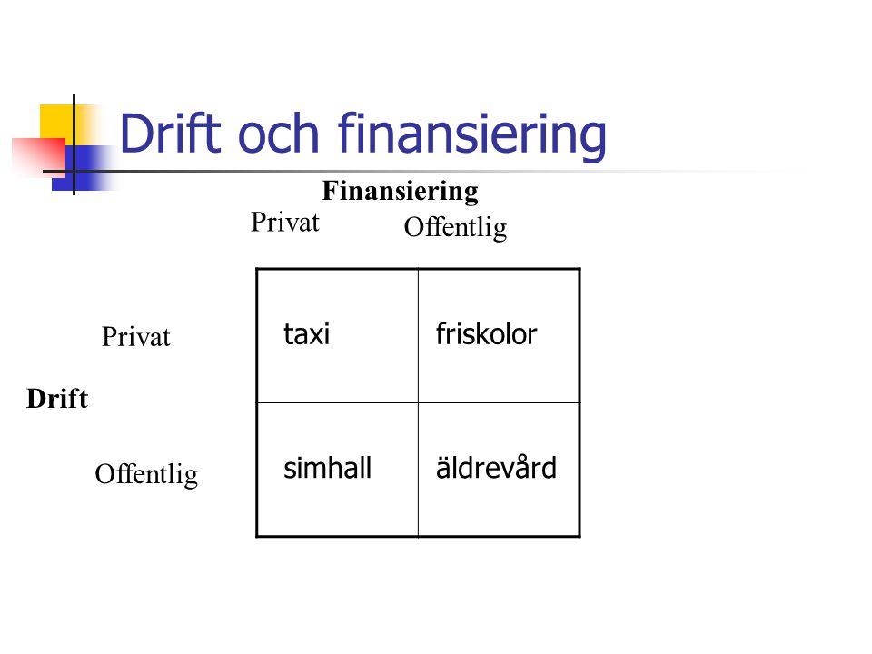 Drift och finansiering