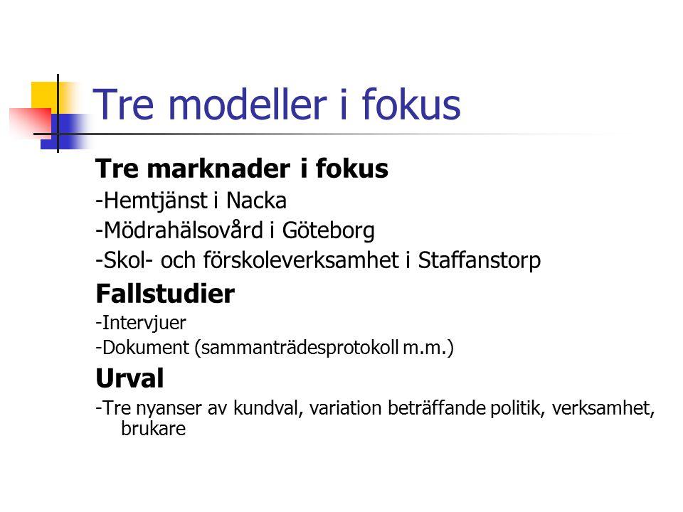 Tre modeller i fokus Tre marknader i fokus Fallstudier Urval