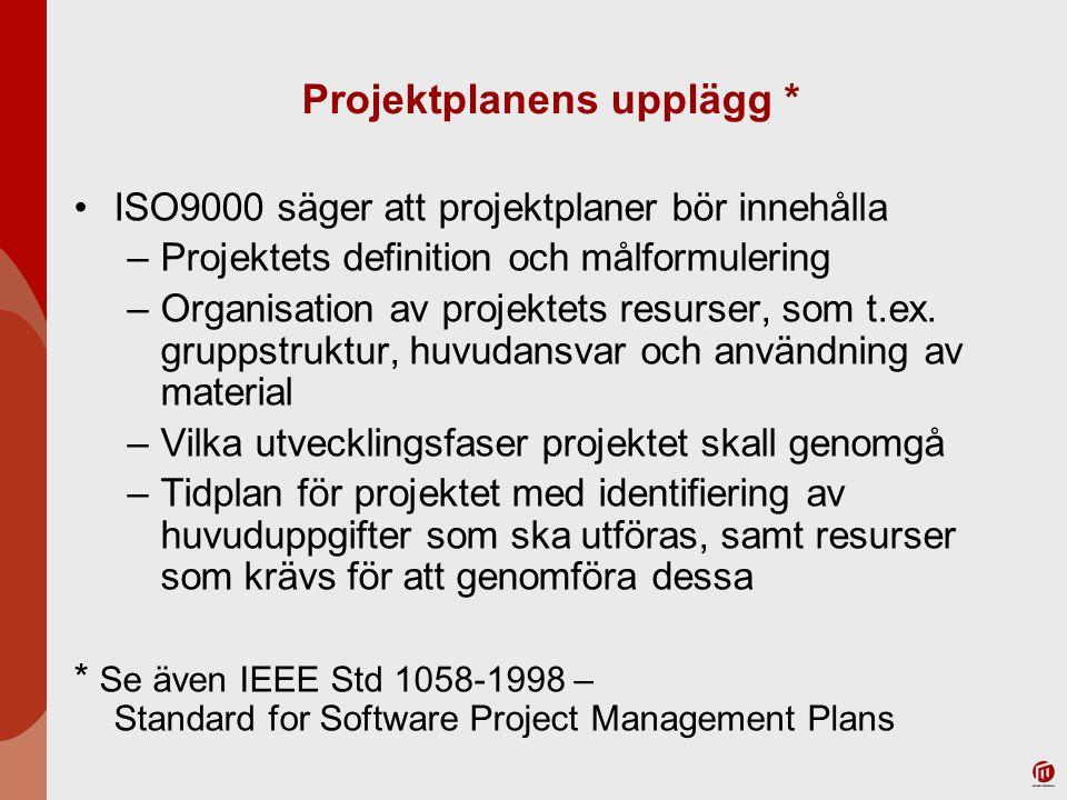 Projektplanens upplägg *
