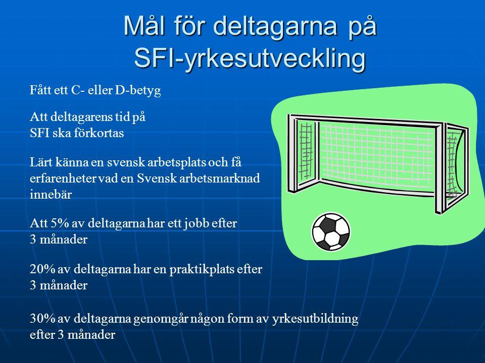 Mål för deltagarna på SFI-yrkesutveckling