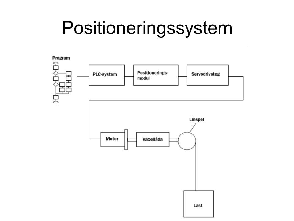 Positioneringssystem